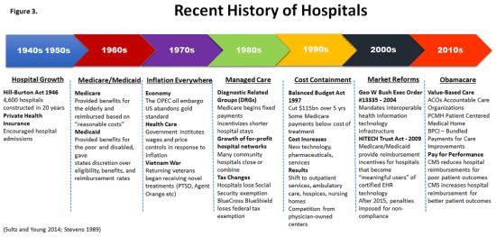 hospitals4
